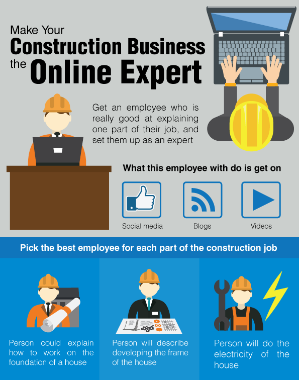 Make-Your-Construction-Business the Online Expert
