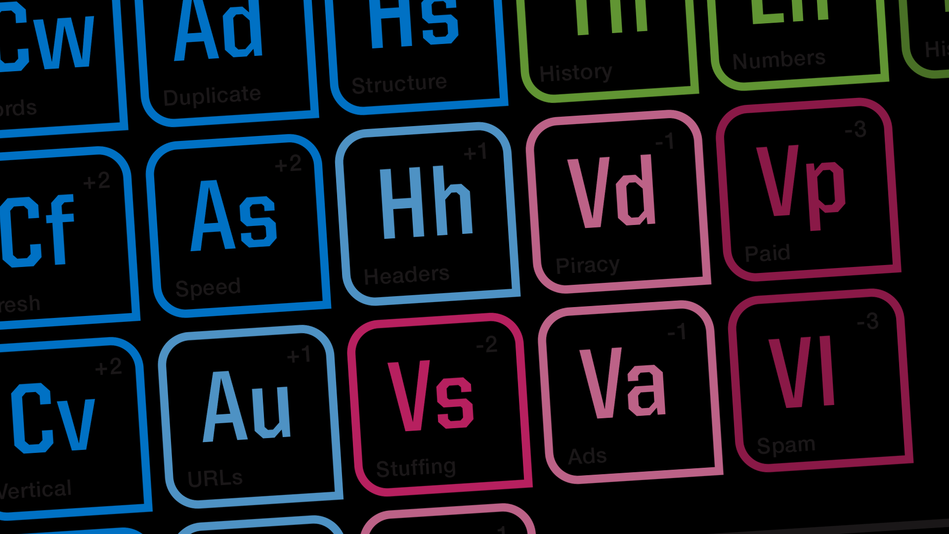 seo-periodic-table-featured-1920
